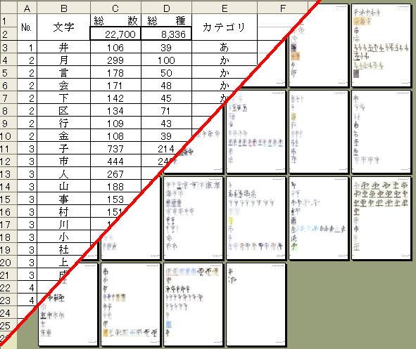 筆跡データベースイメージ