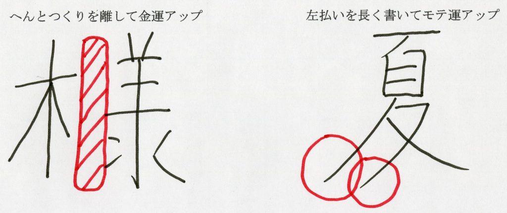 変わった筆跡サンプル