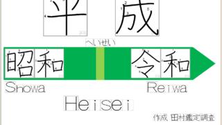 2019.4.1新元号制定を駅名表示風にアレンジ