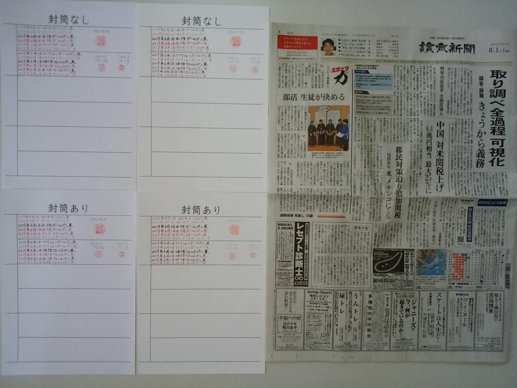 2019.6.1筆跡鑑定の研究用試料の作成