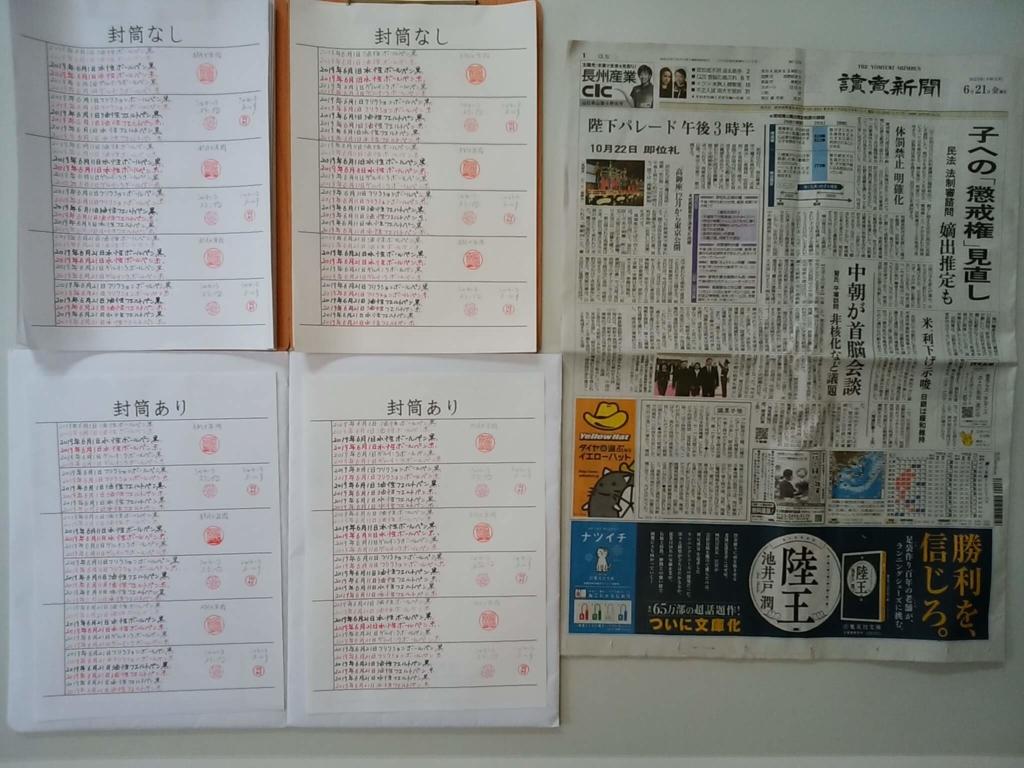 2019年6月21日筆跡鑑定の研究用試料の作成