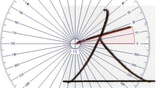 筆跡鑑定で横画の角度を計測している様子