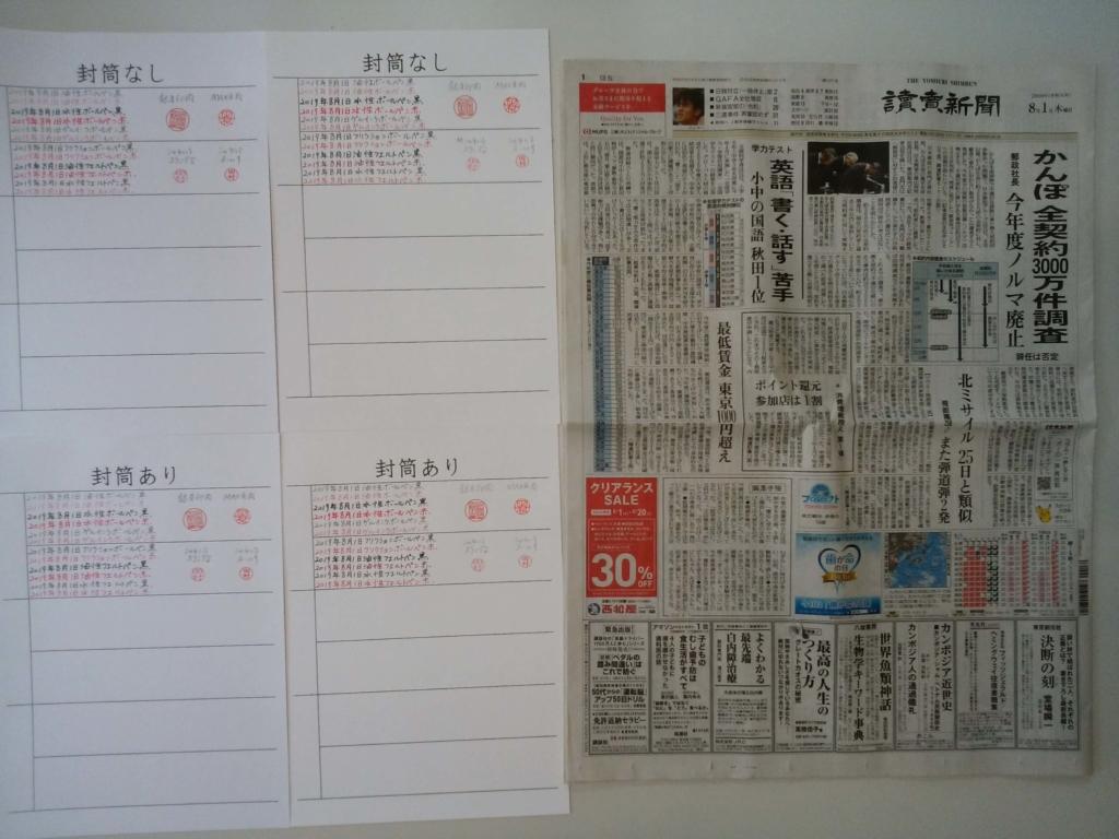 筆跡鑑定の研究用試料の作成2019年8月1日