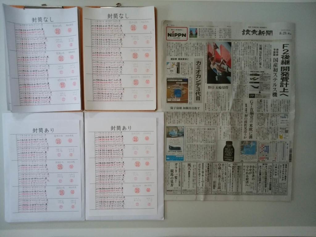 筆跡鑑定の研究用試料の作成2019年8月21日