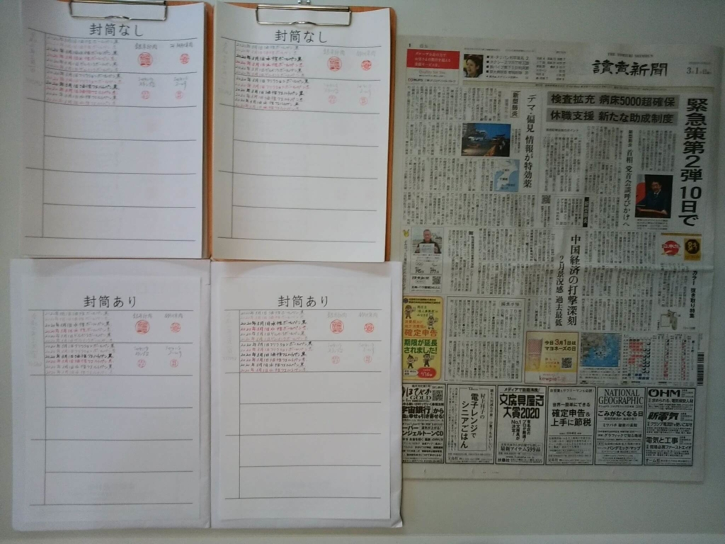 筆跡鑑定の研究用試料の作成 2020年3月1日