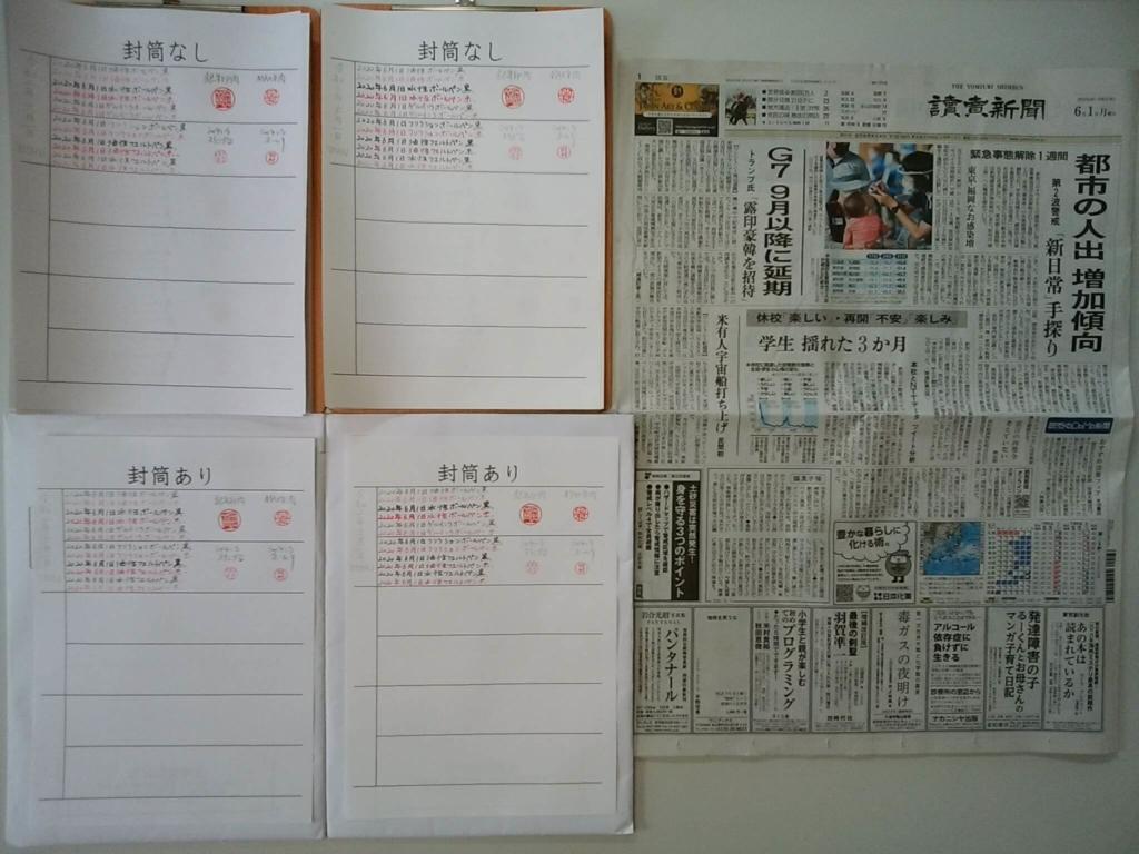 筆跡鑑定と印章鑑定の研究用試料の作成|2020年6月1日