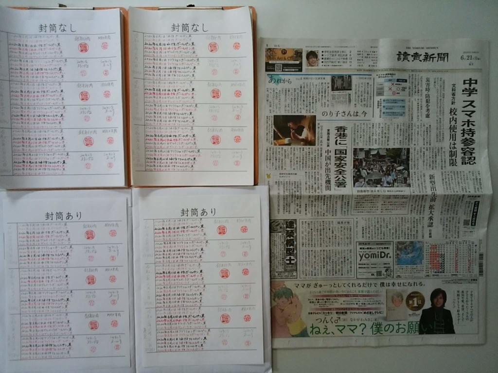 筆跡鑑定と印章鑑定の研究用試料の作成:2020年6月21日
