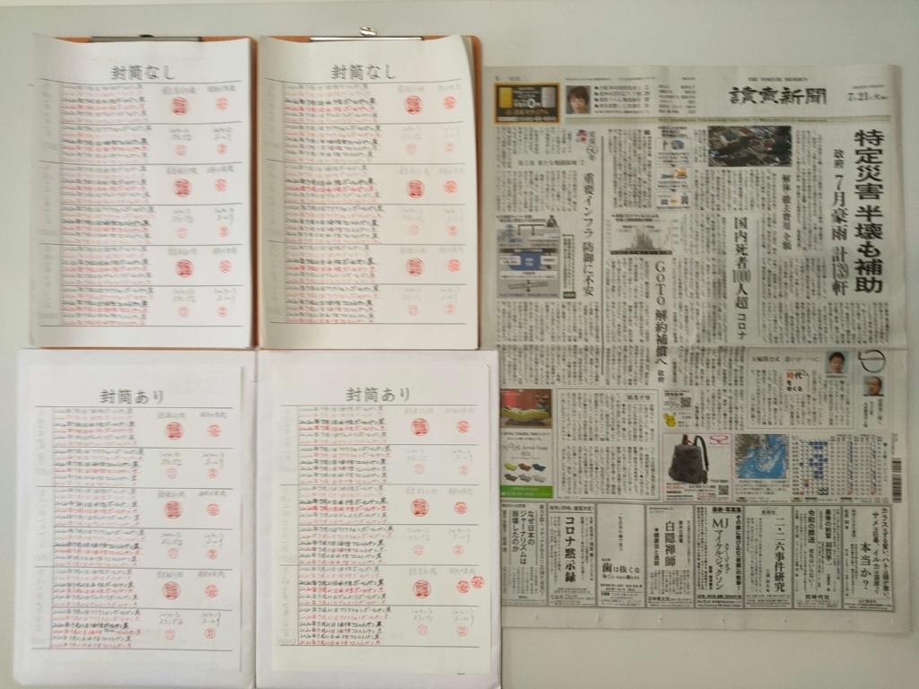 筆跡鑑定と印章鑑定の研究用試料の作成:2020年7月21日