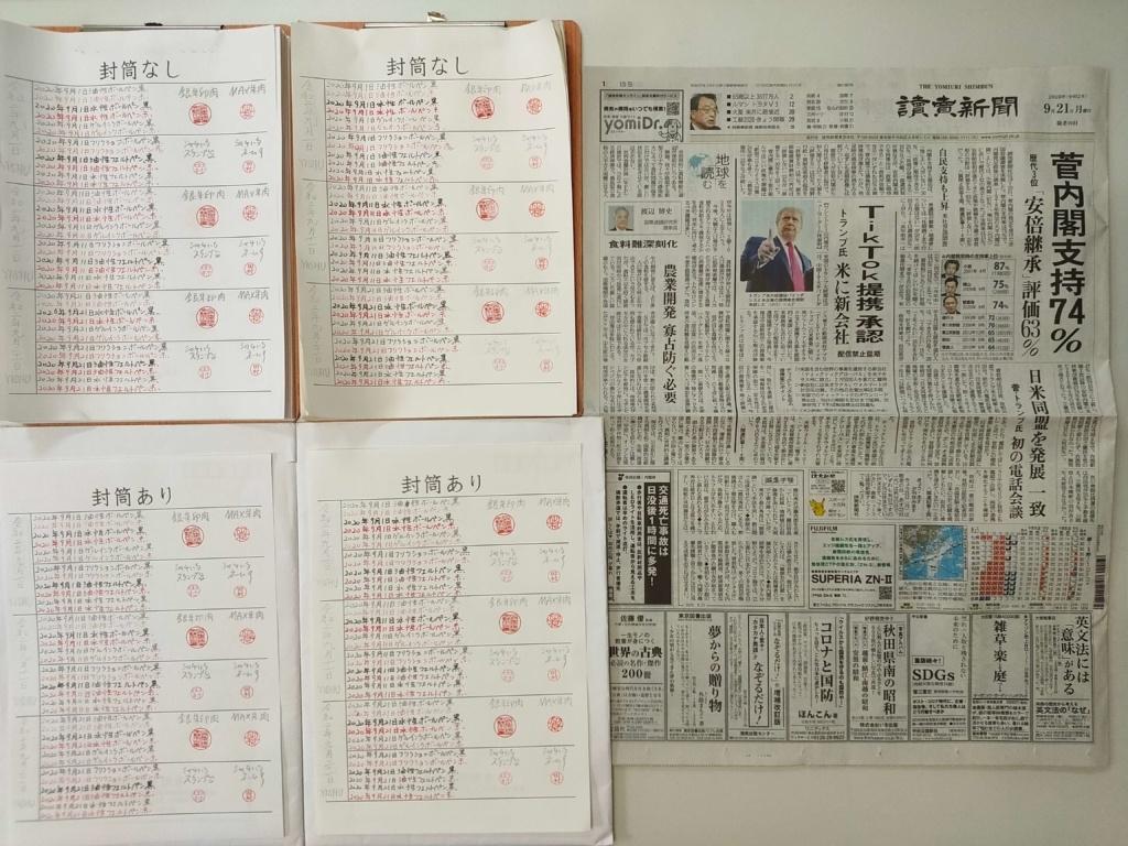 筆跡鑑定と印章鑑定の研究用試料の作成:2020年9月21日