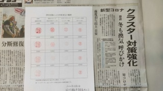 押印回数による印影変化の観察